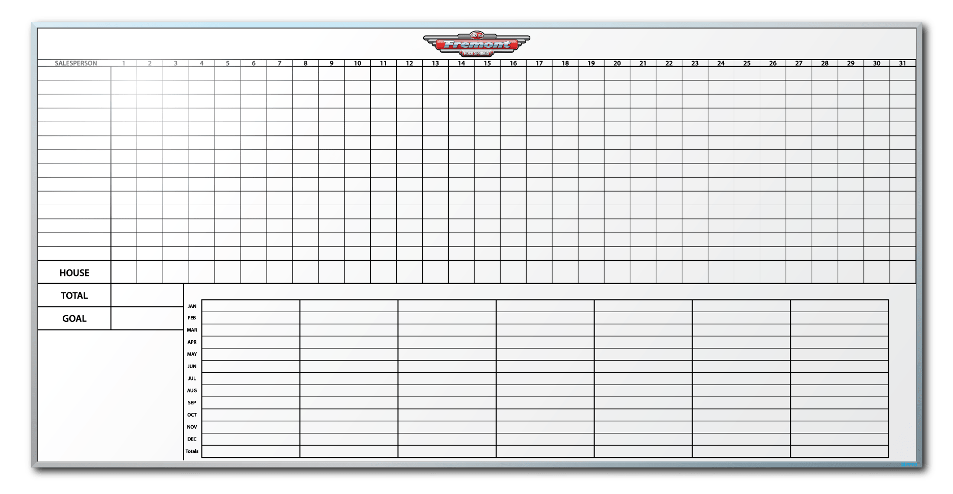 Sales Tracking – Custom Dry Erase Whiteboards