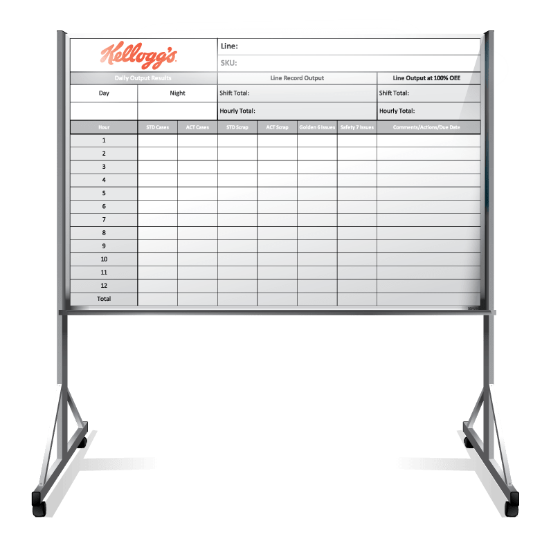 Kellogg's KPI Production Tracker Markerboard With Rolling Stand