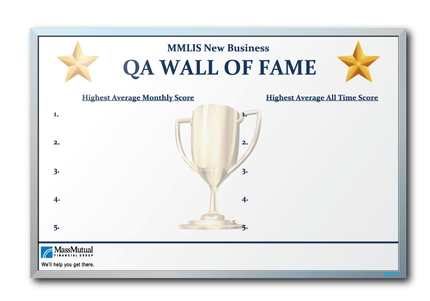 Mass Mutual Insurance Wall of Fame Scoreboard Dry Erase Board