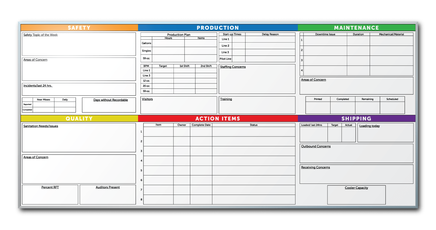 "Milo's Tea Company Production Tracker Dry Erase Board 120"" x 56"""
