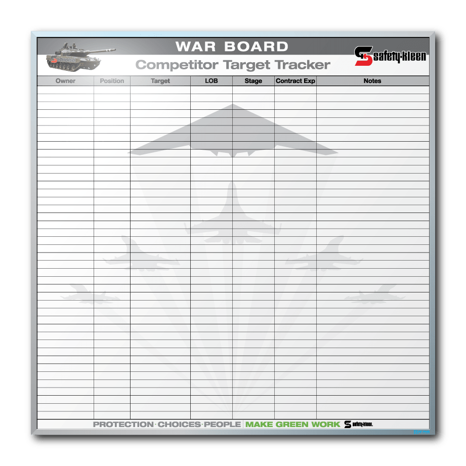 "Safety Kleen ""War"" Competitor Target Dry Erase Board 48"" x 48"""