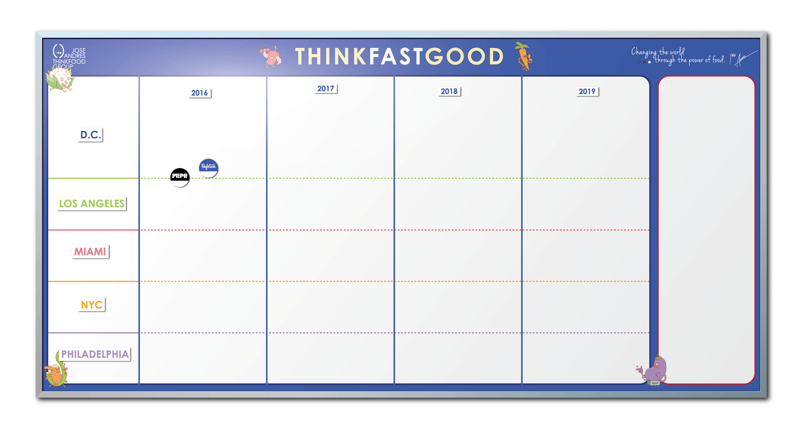 Think Food Group Project Tracking Dry Erase Board