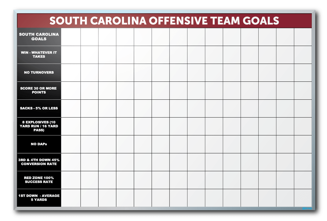 University of South Carolina Football Stat Tracker Markerboard